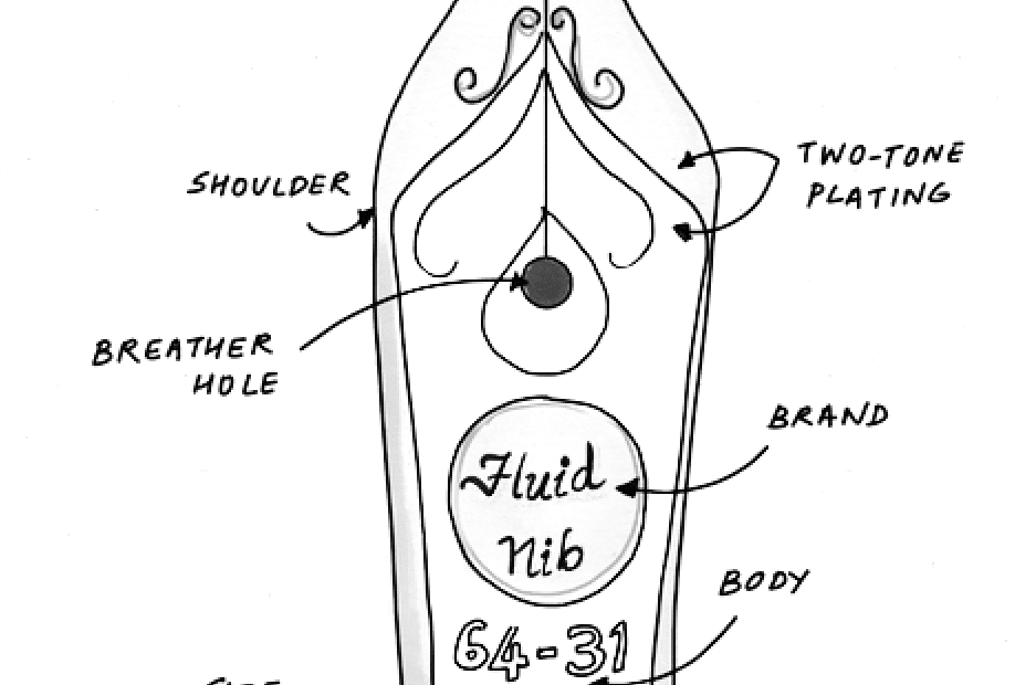 pen diagram